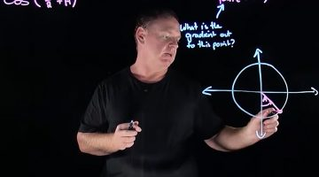 An Interview with Peter West: The Lightboard