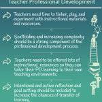 Teacher PD: Purposeful Tinkering and Application