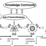 More webinars on 'Teaching in a Digital Age'